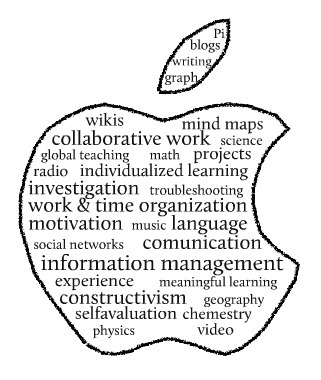 Apple & Educación » Reto: Proporcionar materiales lectura interesantes | ETics | Scoop.it