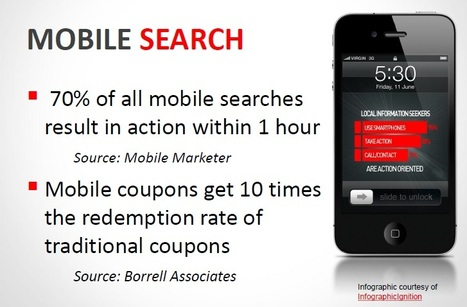 3 Tips to Make Mobile Lead Generation More Effective than Desktop   MarketingHits   Scoop.it