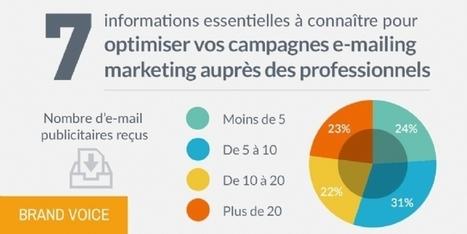 Email BtoB et sur-sollicitation de professionnels : comment optimiser vos campagnes ? | Marketing Cross-Canal Only | Scoop.it