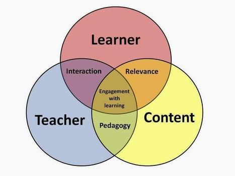 Creating Educational Content Is Good Service To Teachers | TVT opetuskäyttö ja tulevaisuuden edellyttämä laaja-alainen osaaminen | Scoop.it
