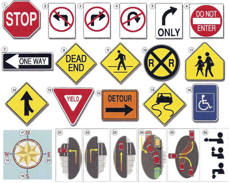 Traffic signs and directions vocabulary PDF - Learning English vocabulary and grammar | Internet Tools for Language Learning | Scoop.it