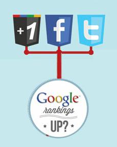 Las Redes Sociales y su influencia en el Posicionamiento   Comunicación en red   Scoop.it