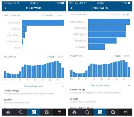 Instagram Analytics : découvrez les premières images des statistiques sur Instagram - Blog du Modérateur | Digital Social Club | Scoop.it