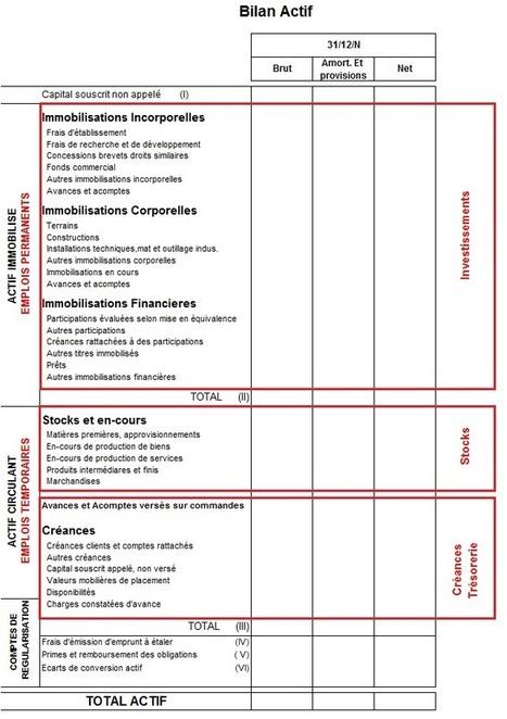 Comment comprendre la comptabilite - Comprendre la comptabilite ...