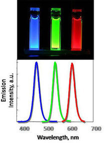 Quantum dots go on display | Conciencia Colectiva | Scoop.it