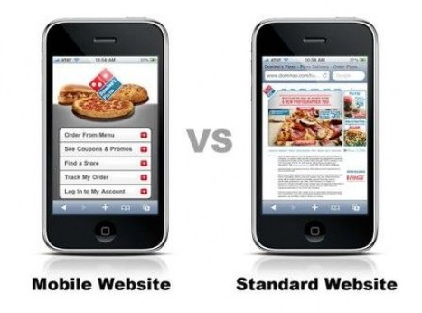 7 Reasons Your Business Needs a Mobile Website | MobileWeb | Scoop.it
