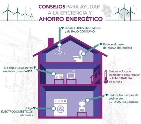 Eficiencia energética: compromiso de todos | Arquitectura consciente | Scoop.it