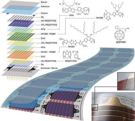 Organic solar cells reach manufacturing milestone | Amazing Science | Scoop.it