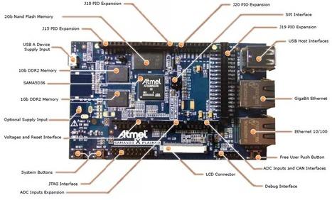 Atmel: ATSAMA5D3-XPLD Xplained Kit for SAMA5D3 ...   element14   Open Source Hardware News   Scoop.it