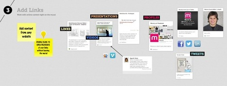 Murally is Google Docs for Visual People | ESSDACK - iPads for Learning | Scoop.it