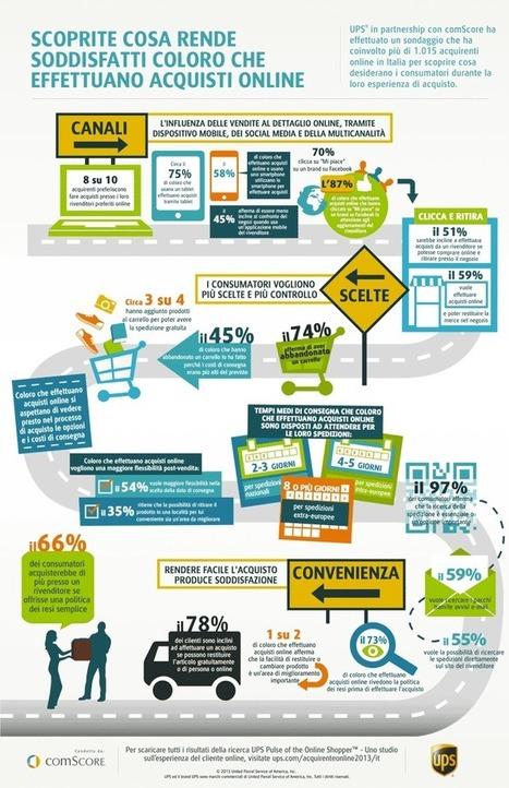 e-Commerce: sai cosa rende soddisfatto un cliente in Italia?   WOOI Web Marketing   Scoop.it