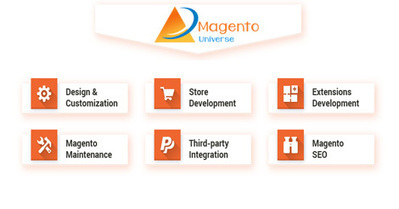Magento Universe » Certified Website Developer » Magento Development Services in UK Germany Spain Italy France USA Canada | | HOW TO CHOOSE A GOOD WEBSITE DEVELOPMENT COMPANY | Scoop.it