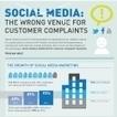 Infographie : Réseaux sociaux: les réclamations des clients passent à la trappe | L'omnicanal | Scoop.it