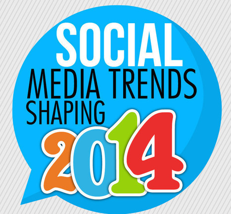 Top 7 Social Media Trends Every B2B Leader Should Be Following | Trends | Scoop.it