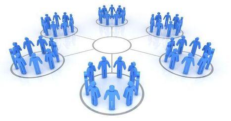 10 citations sur les communautés | My Community Manager | Community Management | Scoop.it | nouveaux continents | Scoop.it