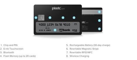 Plastc, la révolution de la carte de crédit - Onlike | e-paper - e-ink - le papier électronique | Scoop.it