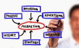 Business Promotion Ideas: How to Develop Your Company with Off-line Advert? | Business Promotion | Scoop.it