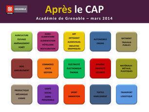 Nouvelle formule pour l'après CAP… | Newsletter Onisep Grenoble - Avril - Mai - 2014 | Scoop.it