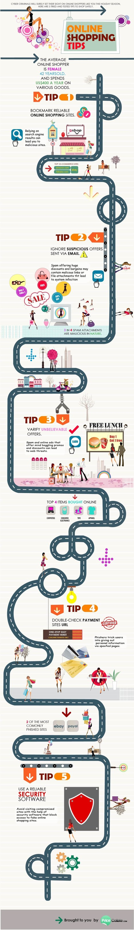 Best Top 5 Unique Ways and Tips to Shop Online Safely | All Infographics | IT security & the usage of social media tools at work | Scoop.it