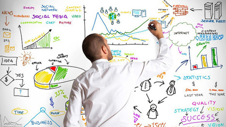 6 Steps to Help Startups Establish as Businesses | High Quality Content | Scoop.it