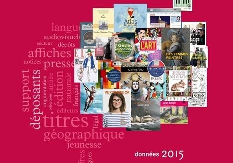 La BNF publie ses analyses sur des millions de documents du dépôt légal 2015 | François MAGNAN  Formateur Consultant | Scoop.it