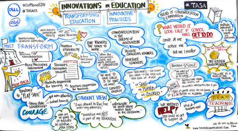 5 Technologies That are Revolutionizing Education | Meet Them Where They Are: Using The Student's Technology To Teach | Scoop.it
