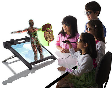 Realidad Aumentada (Parte II) | REALIDAD AUMENTADA Y ENSEÑANZA 3.0 - AUGMENTED REALITY AND TEACHING 3.0 | Scoop.it
