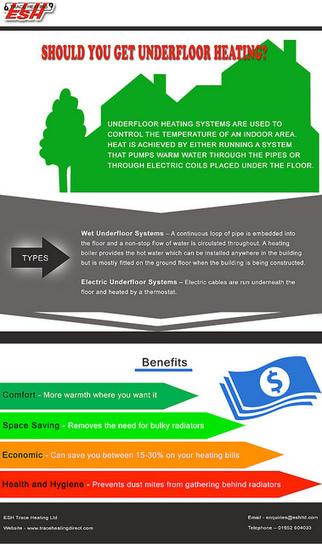 Benefits of Underfloor Heating | Trace Heating Direct | Scoop.it