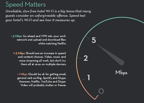 How Fast Is Your Hotel Internet Connection?   hotel marketing   Scoop.it