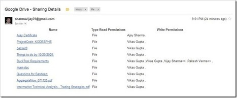 How to Find Google Drive Shared Files | Google Apps Script | Scoop.it