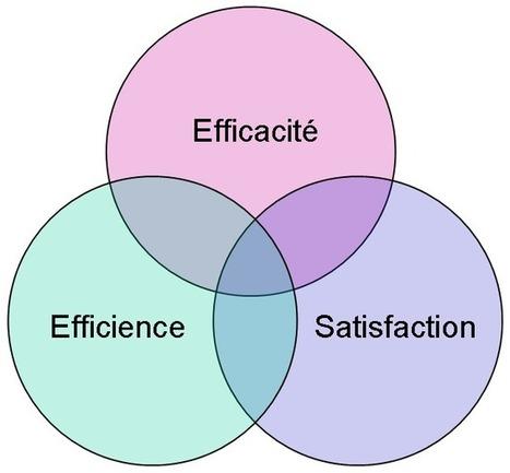 L'ergonomie comme levier d'augmentation du taux de transformation   Auto-entrepreunariat et web   Scoop.it