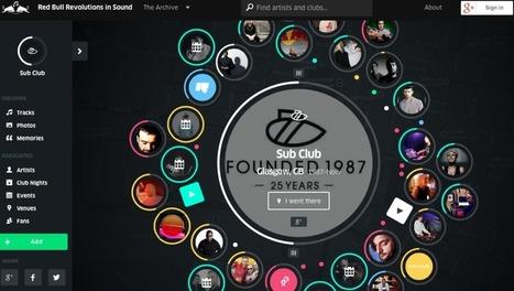 65 Best Responsive Web Designs 2014 via SocialDriver.com | Web design and development | Scoop.it