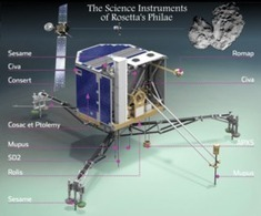 What Philae Did During Its 60 Hours on a Comet | Science&Nature | Scoop.it
