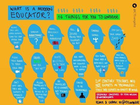 The Modern Educator – part one | Cool School Ideas | Scoop.it