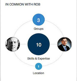 40pluscareerguru: Simple steps to join the top 1% Linkedin All-Stars | Resume Builder Magazine | Scoop.it