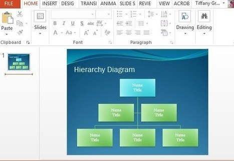 Hierarchy Diagram PowerPoint Template | computer training | Scoop.it
