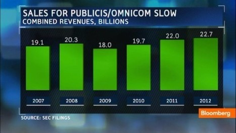 How Is Big Data Reshaping Advertising? - Bloomberg   Predictive Analysis   Scoop.it