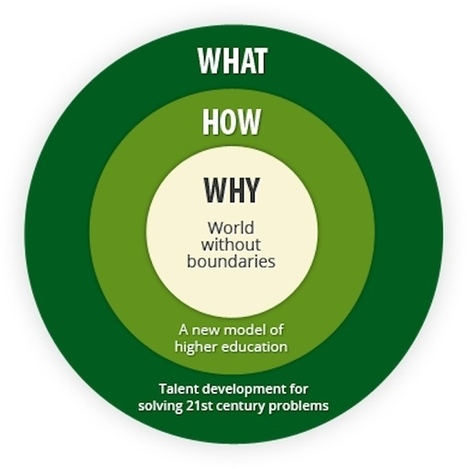 Developing next generation talent to address global challenges | Better teaching, more learning | Scoop.it