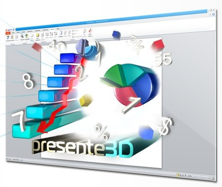Presente3D - free plugin for PowerPoint | Create, Innovate & Evaluate in Higher Education | Scoop.it