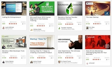 Online Learning Marketplace Udemy To Scale Up Internationally | Collective Intelligence & Distance Learning | Scoop.it