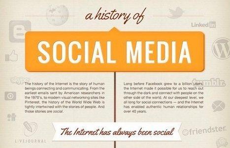 La historia social de Internet, la infografía de la semana | Learning News | Scoop.it