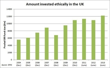 Record high £12bn invested ethically in the UK - Blue and Green Tomorrow | Servant leadership, ethics based business policies and governance | Scoop.it