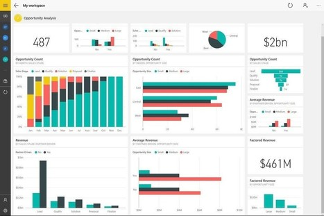 Microsoft's Power BI app is now available for Windows 10 PCs and tablets | BM Formation | Scoop.it