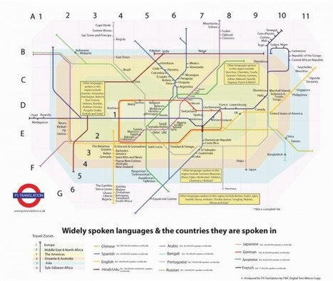 The Tube Languages of the world pictograph | Zara Rabinowicz | World Languages | Scoop.it