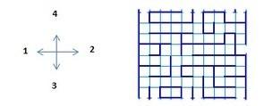 Solving a maze by genetic algorithm | Mohamed Amine Besbes | Algorithmique Génétique | Scoop.it