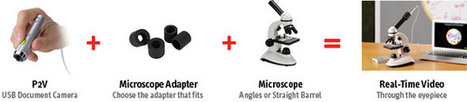 How to Build iPad-Enabled Wireless Microscope Camera | IPEVO Blog | Better teaching, more learning | Scoop.it