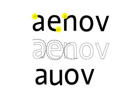 Verita, tipografía gratuita para uso en libros de texto de No Ficción | Diseño | Scoop.it