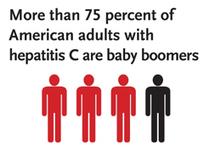 Publicada Revisão sobre Hepatite C para Odontologia – JADA ... | hepatite c | Scoop.it
