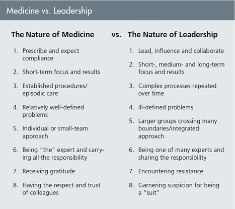 Overcoming Physician Leadership Limbo | changing healthcare | Scoop.it