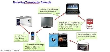 Transmédia, Crossmédia, Multimédia… quelles différences ? | Narration transmedia et Education | Scoop.it